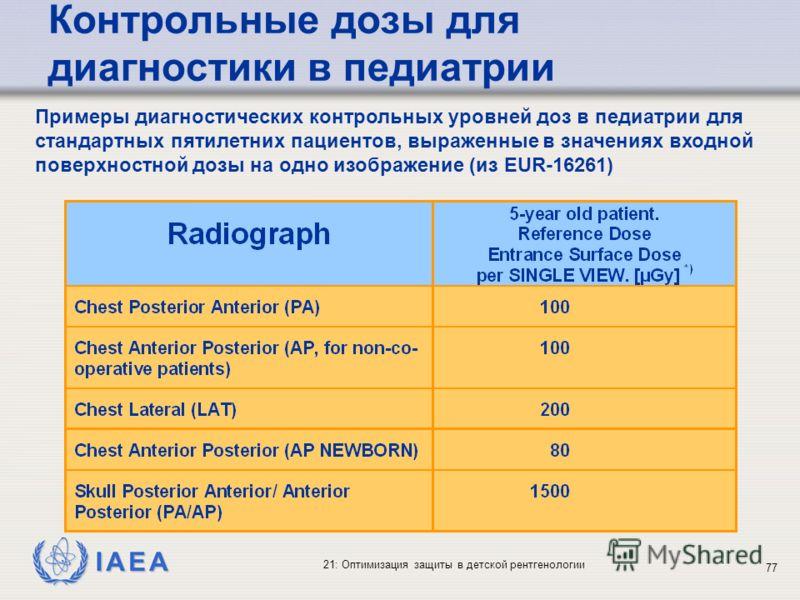 IAEA 21: Оптимизация защиты в детской рентгенологии 77 Контрольные дозы для диагностики в педиатрии Примеры диагностических контрольных уровней доз в педиатрии для стандартных пятилетних пациентов, выраженные в значениях входной поверхностной дозы на