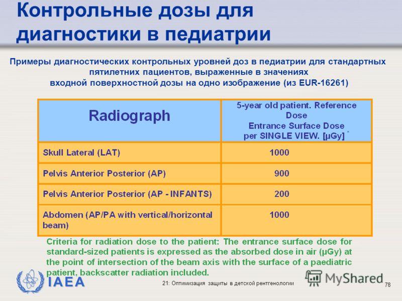 IAEA 21: Оптимизация защиты в детской рентгенологии 78 Контрольные дозы для диагностики в педиатрии Примеры диагностических контрольных уровней доз в педиатрии для стандартных пятилетних пациентов, выраженные в значениях входной поверхностной дозы на