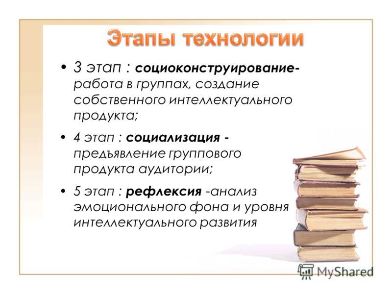 3 этап : социоконструирование- работа в группах, создание собственного интеллектуального продукта; 4 этап : социализация - предъявление группового продукта аудитории; 5 этап : рефлексия -анализ эмоционального фона и уровня интеллектуального развития