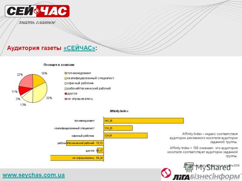 www.seychas.com.ua Affinity Index – индекс соответствия аудитории рекламного носителя аудитории заданной группы. Affinity Index > 100 означает, что аудитория носителя соответствует аудитории заданной группы. По данным gemiusAudience за апрель 2009 Ау