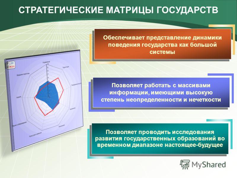 Обеспечивает представление динамики поведения государства как большой системы Позволяет работать с массивами информации, имеющими высокую степень неопределенности и нечеткости Позволяет работать с массивами информации, имеющими высокую степень неопре