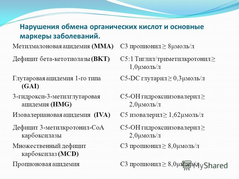 Нарушения обмена органических кислот и основные маркеры заболеваний. Метилмалоновая ацидемия (MMA)С3 пропионил 8μмоль/л Дефицит бета-кетотиолазы (BKT)C5:1 Тиглил/триметилкротонил 1,0μмоль/л Глутаровая ацидемия 1-го типа (GAI) C5-DC глутарил 0,3μмоль/