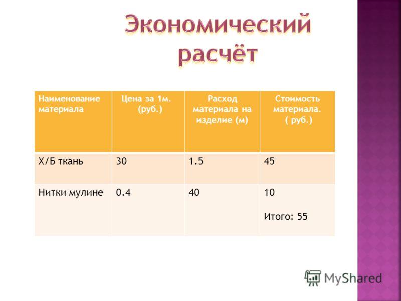 Наименование материала Цена за 1м. (руб.) Расход материала на изделие (м) Стоимость материала. ( руб.) Х/Б ткань301.545 Нитки мулине0.44010 Итого: 55