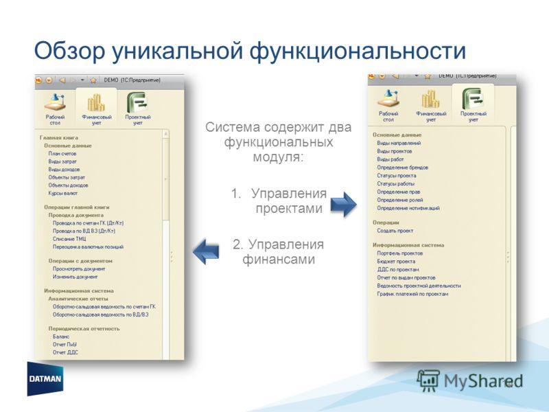 Обзор уникальной функциональности Система содержит два функциональных модуля: 1.Управления проектами 2. Управления финансами 14