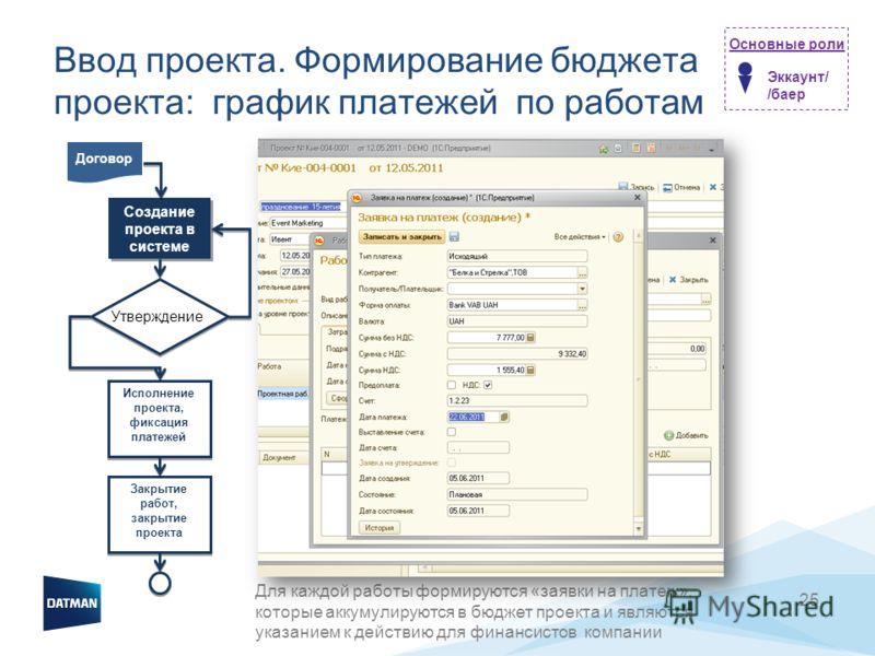 25 Ввод проекта. Формирование бюджета проекта: график платежей по работам Для каждой работы формируются «заявки на платеж», которые аккумулируются в бюджет проекта и являются указанием к действию для финансистов компании Создание проекта в системе Ис