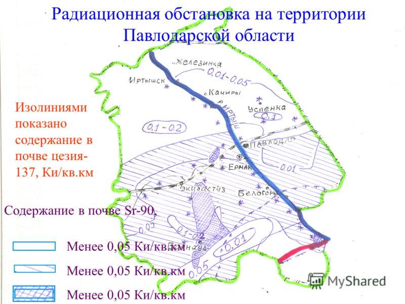 Радиационная обстановка на территории Павлодарской области Изолиниями показано содержание в почве цезия- 137, Ки/кв.км Содержание в почве Sr-90, Менее 0,05 Ки/кв.км