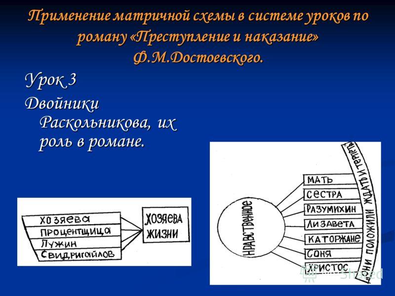 Применение матричной схемы в системе уроков по роману «Преступление и наказание» Ф.М.Достоевского. Урок 3 Двойники Раскольникова, их роль в романе.