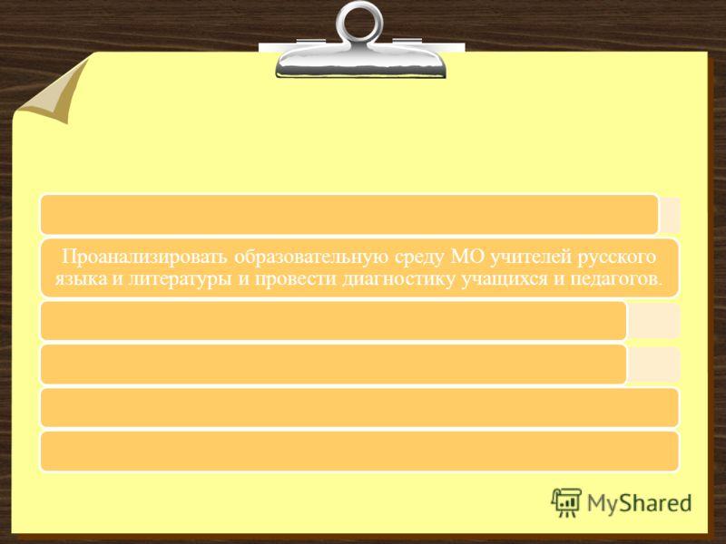 Проанализировать образовательную среду МО учителей русского языка и литературы и провести диагностику учащихся и педагогов.