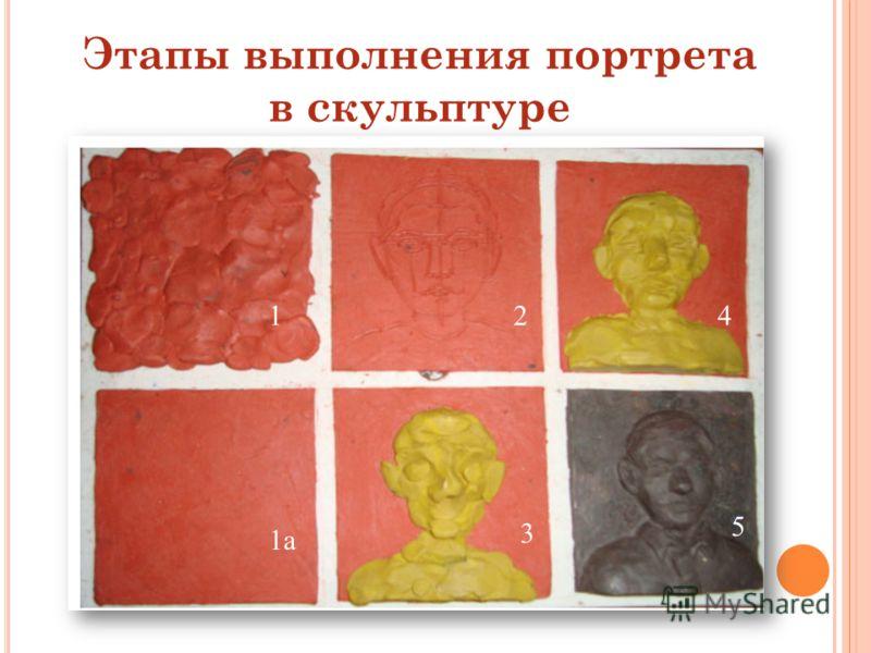 Этапы выполнения портрета в скульптуре 1 1а 2 3 5 4