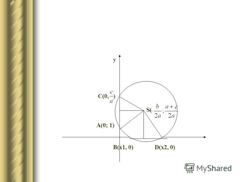 у C(0, ) А(0; 1) В(х1, 0) D(х2, 0) S(