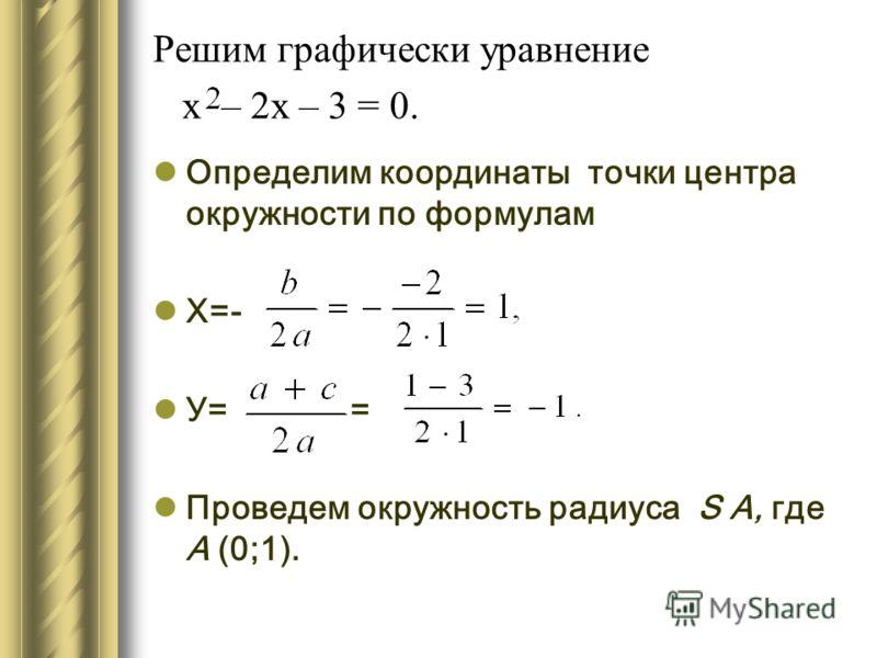 Решим графически уравнение х – 2х – 3 = 0. Определим координаты точки центра окружности по формулам Х=- У= = Проведем окружность радиуса S A, где А (0;1).