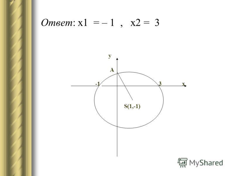 Ответ: х1 = – 1, х2 = 3 у А -1 3 х S(1,-1)