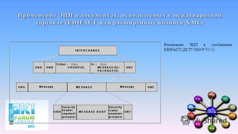 Реализация ЭЦП в сообщениях EDIFACT (ДСТУ ISO 9735-5)