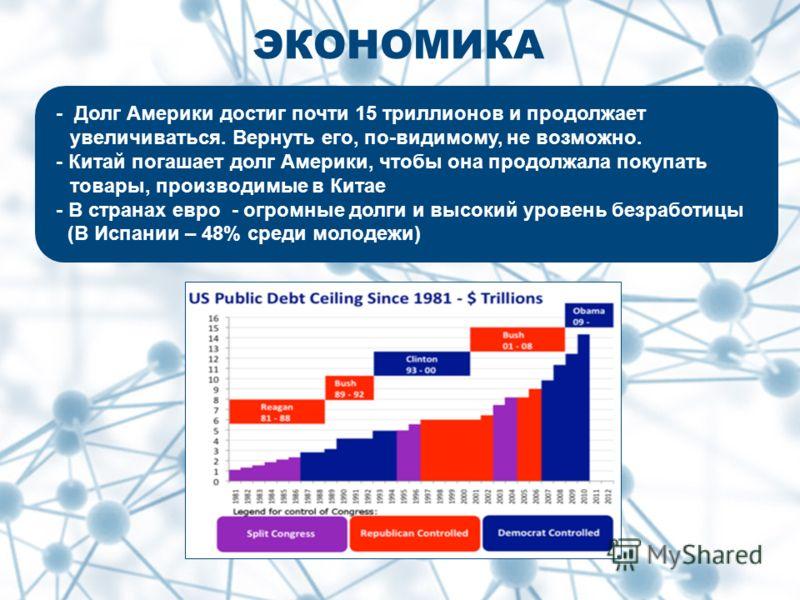 ЭКОНОМИКА - Долг Америки достиг почти 15 триллионов и продолжает увеличиваться. Вернуть его, по-видимому, не возможно. - Китай погашает долг Америки, чтобы она продолжала покупать товары, производимые в Китае - В странах евро - огромные долги и высок