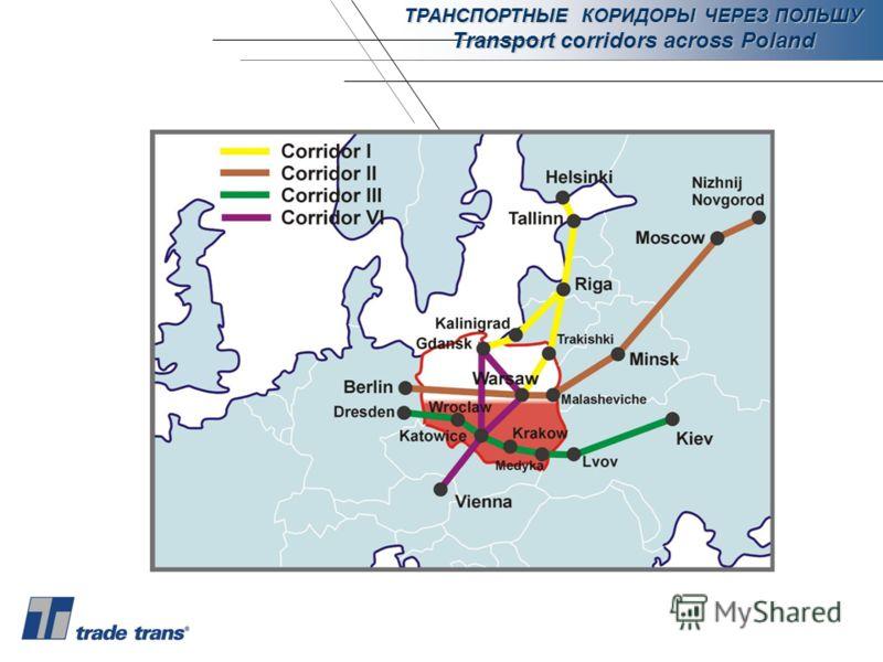 ТРАНСПОРТНЫЕ КОРИДОРЫ ЧЕРЕЗ ПОЛЬШУ Transport corridors across Poland