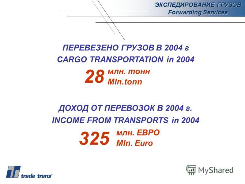 ЭКСПЕДИРОВАНИЕ ГРУЗОВ Forwarding Services ПЕРЕВЕЗЕНО ГРУЗОВ В 2004 г CARGO TRANSPORTATION in 2004 млн. тонн Mln.tonn ДОХОД ОТ ПЕРЕВОЗОК В 2004 г. INCOME FROM TRANSPORTS in 2004 млн. ЕВРО Mln. Euro 28 325