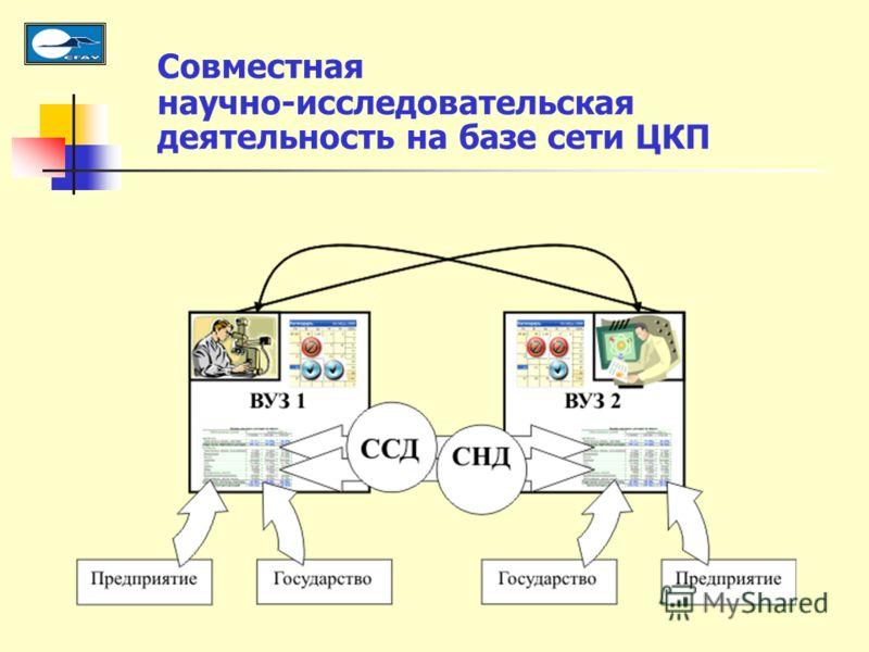 Совместная научно-исследовательская деятельность на базе сети ЦКП