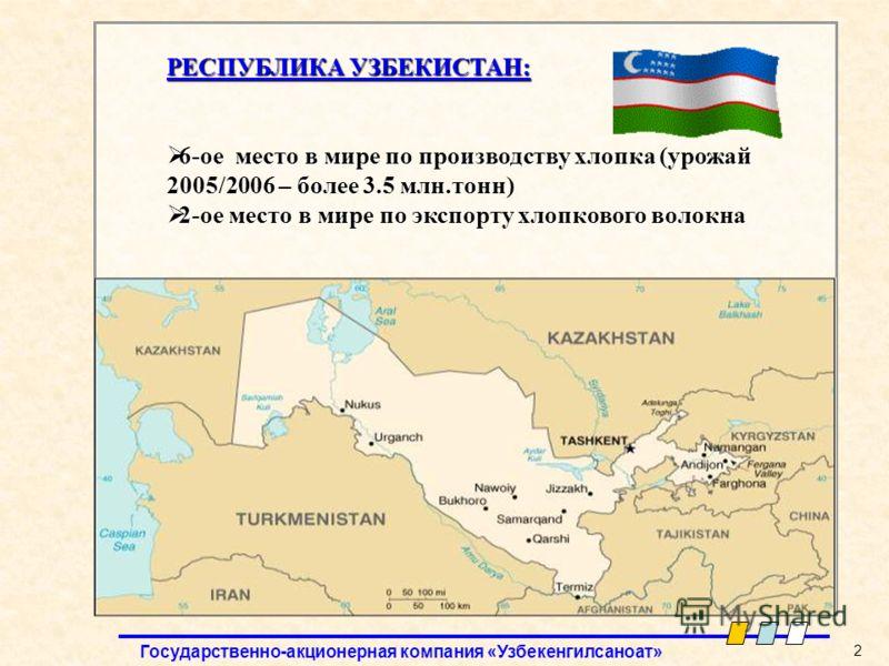 Государственно-акционерная компания «Узбекенгилсаноат» 2 РЕСПУБЛИКА УЗБЕКИСТАН: 6-ое место в мире по производству хлопка (урожай 2005/2006 – более 3.5 млн.тонн) 6-ое место в мире по производству хлопка (урожай 2005/2006 – более 3.5 млн.тонн) 2-ое мес