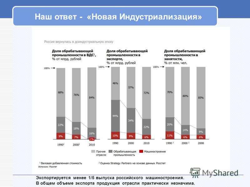 Наш ответ - «Новая Индустриализация» Экспортируется менее 1/5 выпуска российского машиностроения. В общем объеме экспорта продукция отрасли практически незначима.