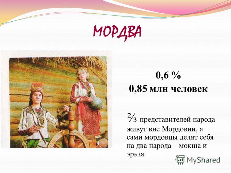 МОРДВА 0,6 % 0,85 млн человек представителей народа живут вне Мордовии, а сами мордовцы делят себя на два народа – мокша и эрьзя