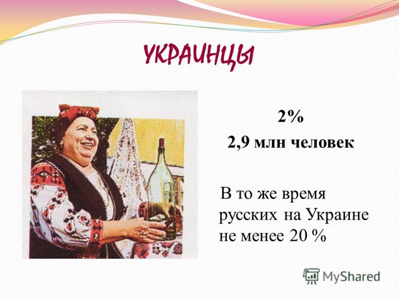 УКРАИНЦЫ 2% 2,9 млн человек В то же время русских на Украине не менее 20 %