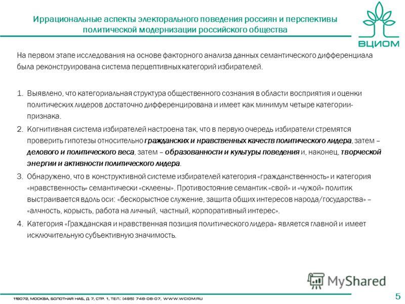 55 Иррациональные аспекты электорального поведения россиян и перспективы политической модернизации российского общества На первом этапе исследования на основе факторного анализа данных семантического дифференциала была реконструирована система перцеп