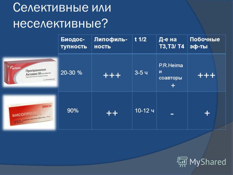 Селективные или неселективные? Биодос- тупность Липофиль- ность t 1/2Д-е на Т3,Т3/ Т4 Побочные эф-ты 20-30 % +++ 3-5 ч P.R.Heima и соавторы + +++ 90% ++ 10-12 ч - +