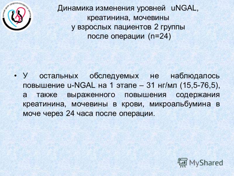 Динамика изменения уровней uNGAL, креатинина, мочевины у взрослых пациентов 2 группы после операции (n=24) У остальных обследуемых не наблюдалось повышение u-NGAL на 1 этапе – 31 нг/мл (15,5-76,5), а также выраженного повышения содержания креатинина,