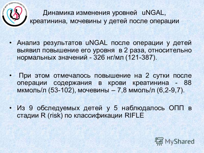 Динамика изменения уровней uNGAL, креатинина, мочевины у детей после операции Анализ результатов uNGAL после операции у детей выявил повышение его уровня в 2 раза, относительно нормальных значений - 326 нг/мл (121-387). При этом отмечалось повышение