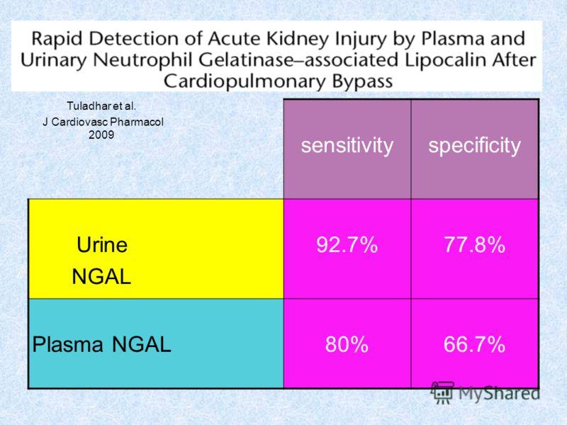 Tuladhar et al. J Cardiovasc Pharmacol 2009 sensitivityspecificity Urine NGAL 92.7%77.8% Plasma NGAL80%66.7%