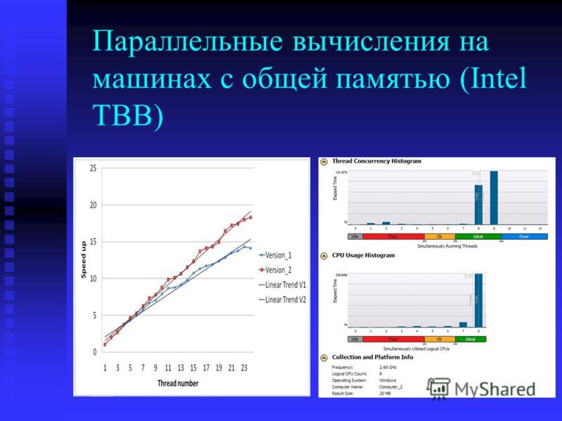 Параллельные вычисления на машинах с общей памятью (Intel TBB)