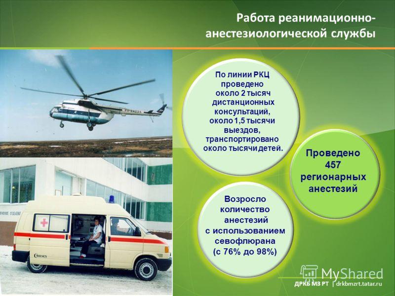 ДРКБ МЗ РТ | drkbmzrt.tatar.ru Работа реанимационно- анестезиологической службы Проведено 457 регионарных анестезий По линии РКЦ проведено около 2 тысяч дистанционных консультаций, около 1,5 тысячи выездов, транспортировано около тысячи детей. Возрос