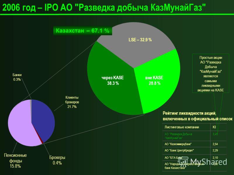 2006 год – IPO АО