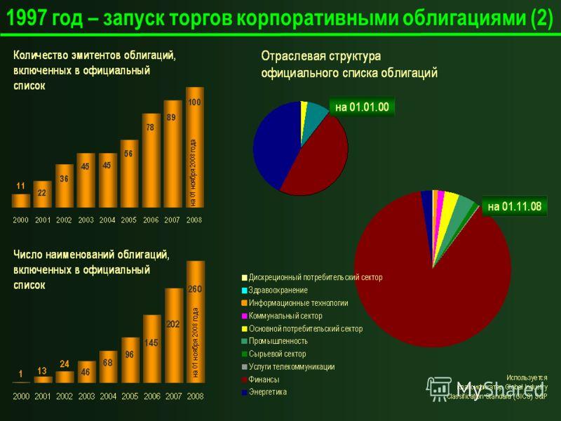 1997 год – запуск торгов корпоративными облигациями (2)