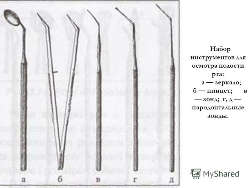 Набор инструментов для осмотра полости рта: а зеркало; б пинцет; в зонд; г, д пародонтальные зонды.