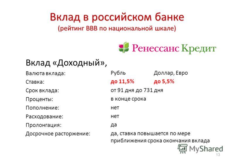 Вклад в российском банке (рейтинг BBB по национальной шкале) Вклад «Доходный», Валюта вклада: Ставка: Срок вклада: Проценты: Пополнение: Расходование: Пролонгация: Досрочное расторжение: 13 РубльДоллар, Евро до 11,5%до 5,5% от 91 дня до 731 дня в кон