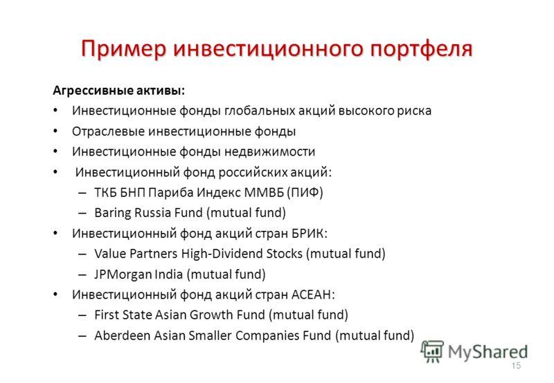 Пример инвестиционного портфеля Агрессивные активы: Инвестиционные фонды глобальных акций высокого риска Отраслевые инвестиционные фонды Инвестиционные фонды недвижимости Инвестиционный фонд российских акций: – ТКБ БНП Париба Индекс ММВБ (ПИФ) – Bari
