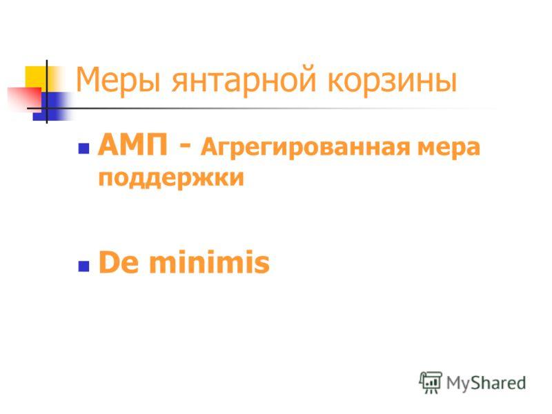 Меры янтарной корзины АМП - Агрегированная мера поддержки De minimis