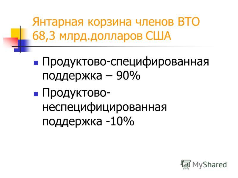Янтарная корзина членов ВТО 68,3 млрд.долларов США Продуктово-специфированная поддержка – 90% Продуктово- неспецифицированная поддержка -10%