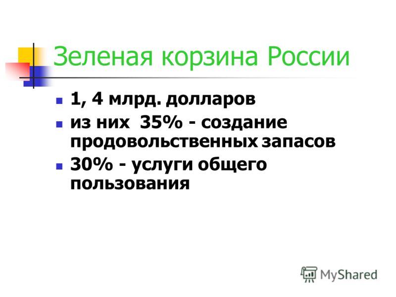 Зеленая корзина России 1, 4 млрд. долларов из них 35% - создание продовольственных запасов 30% - услуги общего пользования