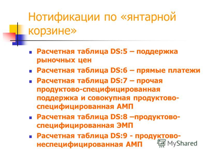 Нотификации по «янтарной корзине» Расчетная таблица DS:5 – поддержка рыночных цен Расчетная таблица DS:6 – прямые платежи Расчетная таблица DS:7 – прочая продуктово-специфицированная поддержка и совокупная продуктово- специфицированная АМП Расчетная