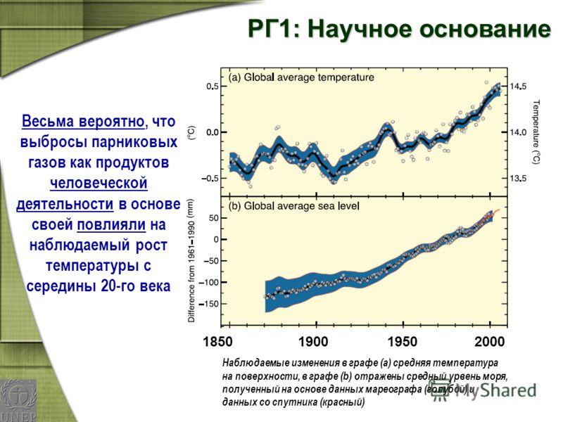 РГ1: Научное основание 1850 1900 1950 2000 Наблюдаемые изменения в графе (a) средняя температура на поверхности, в графе (b) отражены средный урвень моря, полученный на основе данных мареографа (голубой) и данных со спутника (красный) Весьма вероятно