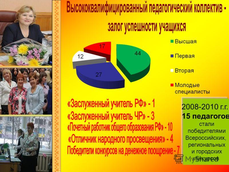 2008-2010 г.г.: 15 педагогов стали победителями Всероссийских, региональных и городских конкурсов