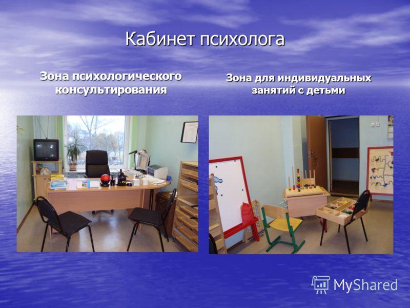 Кабинет психолога Зона психологического консультирования Зона для индивидуальных занятий с детьми