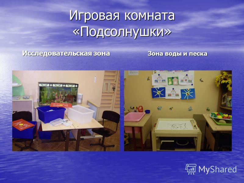 Игровая комната «Подсолнушки» Исследовательская зона Зона воды и песка
