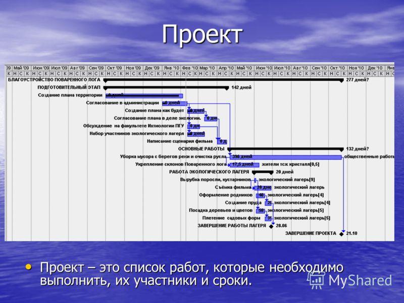 Проект Проект – это список работ, которые необходимо выполнить, их участники и сроки. Проект – это список работ, которые необходимо выполнить, их участники и сроки.