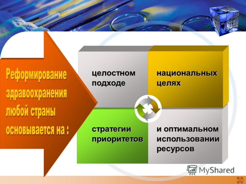 целостном подходе национальных целях стратегии приоритетов и оптимальном использовании ресурсов