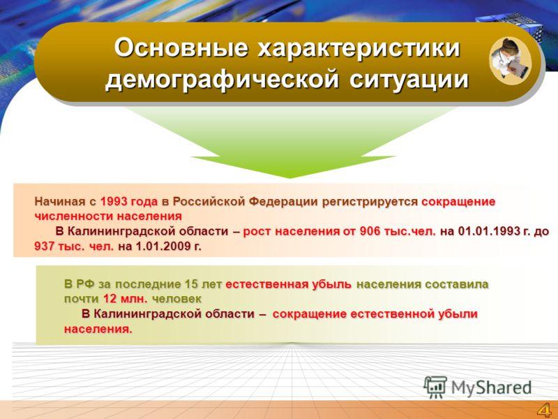 Основные характеристики демографической ситуации В РФ за последние 15 лет естественная убыль населения составила почти 12 млн. человек В Калининградской области – сокращение естественной убыли населения. В Калининградской области – сокращение естеств