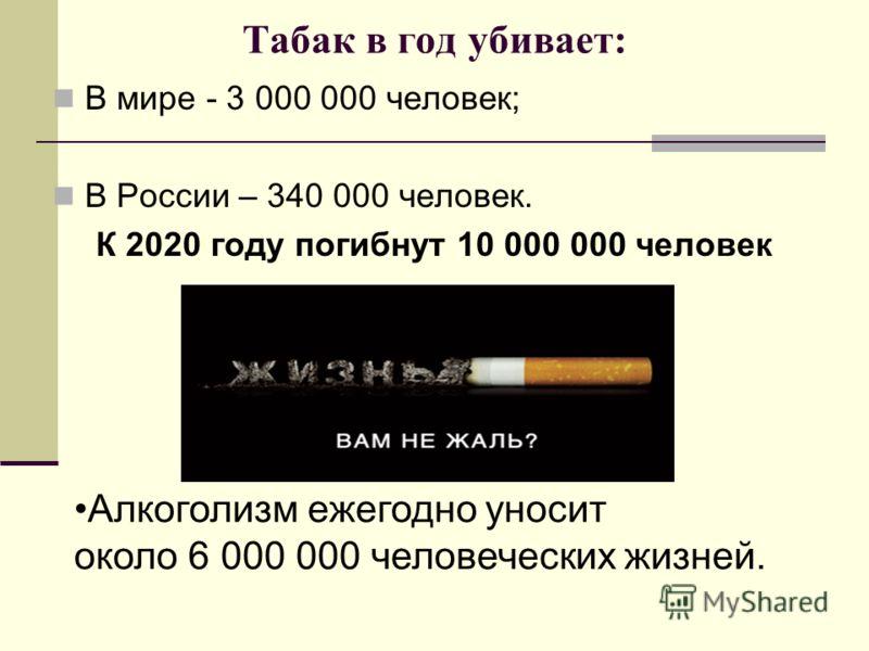 Табак в год убивает: В мире - 3 000 000 человек; В России – 340 000 человек. К 2020 году погибнут 10 000 000 человек Алкоголизм ежегодно уносит около 6 000 000 человеческих жизней.