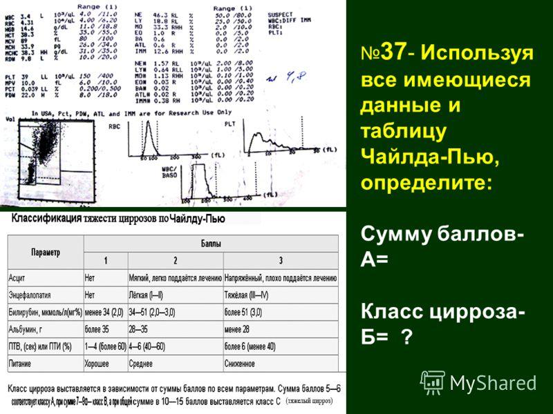 37 - Используя все имеющиеся данные и таблицу Чайлда-Пью, определите: Сумму баллов- А= Класс цирроза- Б= ?